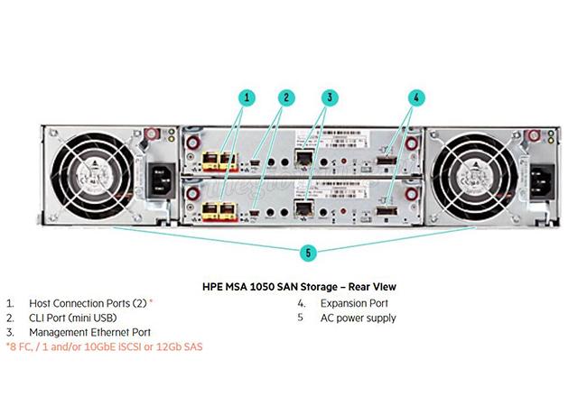 HPE MSA 1050 (Q2R19A)