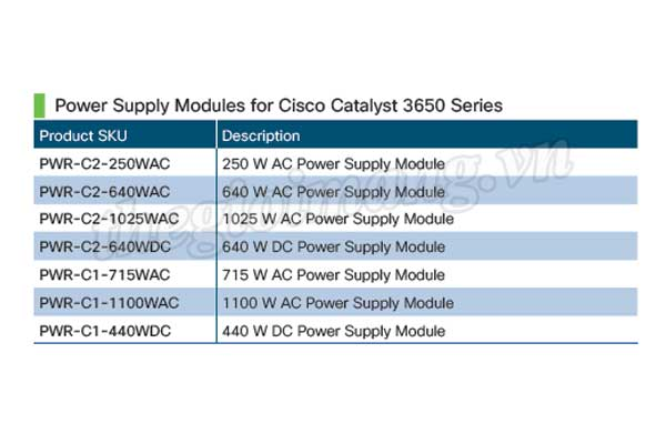 Power Supply Modules...