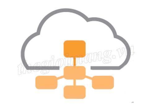 Ruckus Virtual SmartZone...