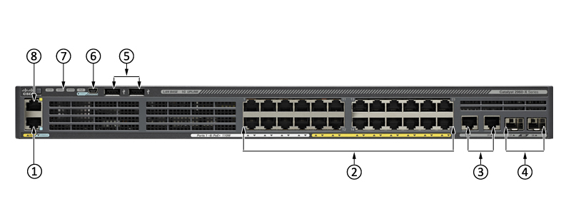 Cisco WS-C2960X-24PSQ-L